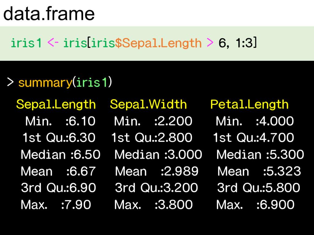 $ ( data.frame ) $ ( ( ( $ ( $ $ $ ( ) ( ) ( ) ...