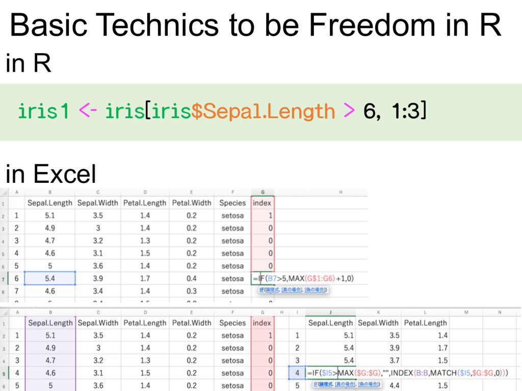 in Excel Basic Technics to be Freedom in R in R...