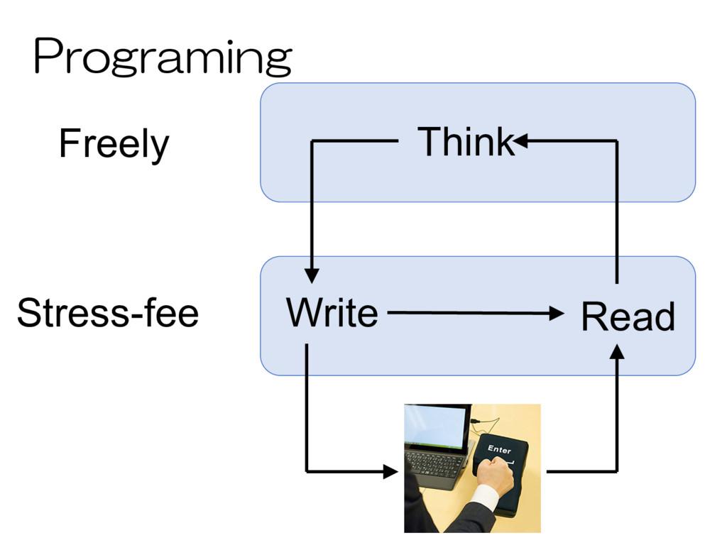 Think Write  Read Freely Stress-fee