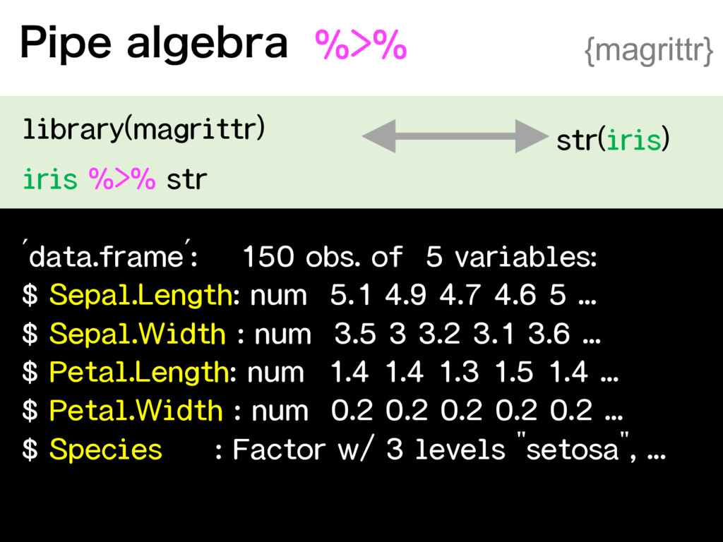 "{magrittr} "" ( (. $ ("" ( ""("") ) ( ( $ ) , ("" ) ..."