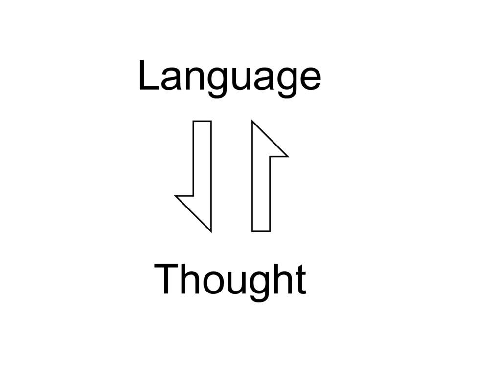 Language Thought