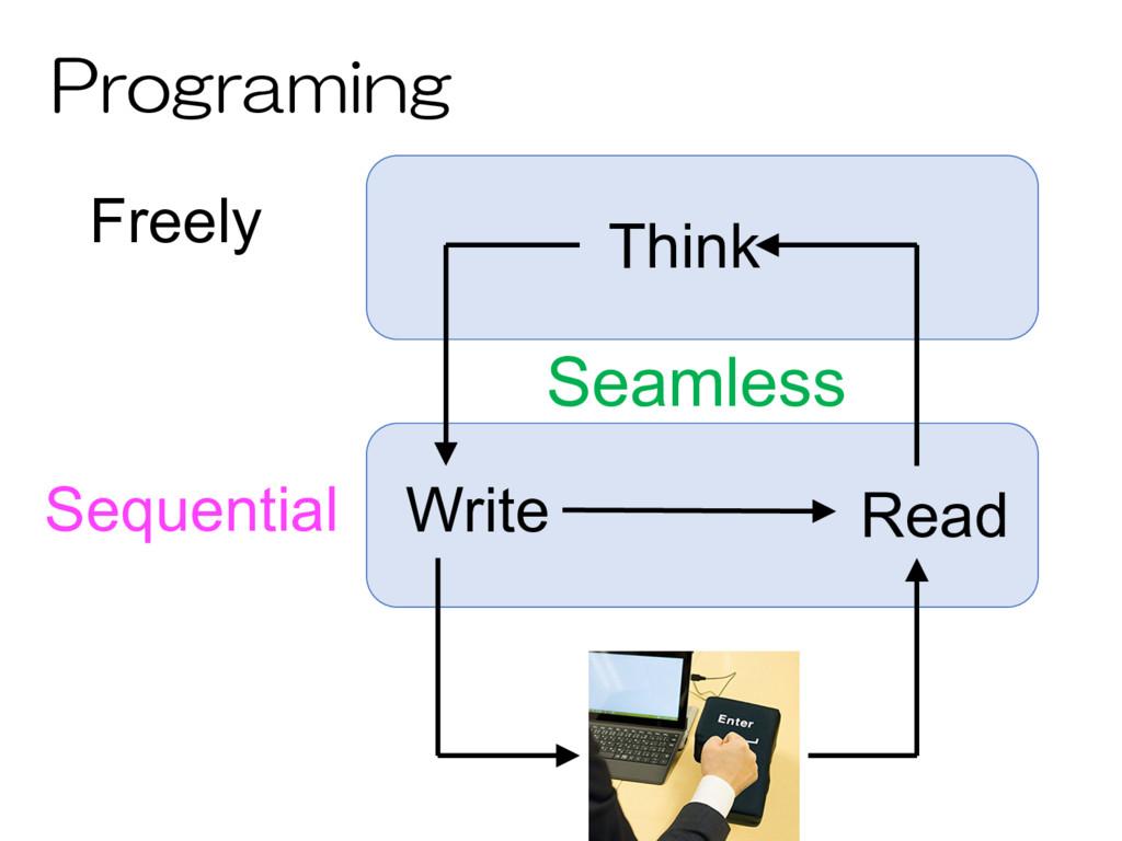 Think Write  Read Freely Seamless Seq...