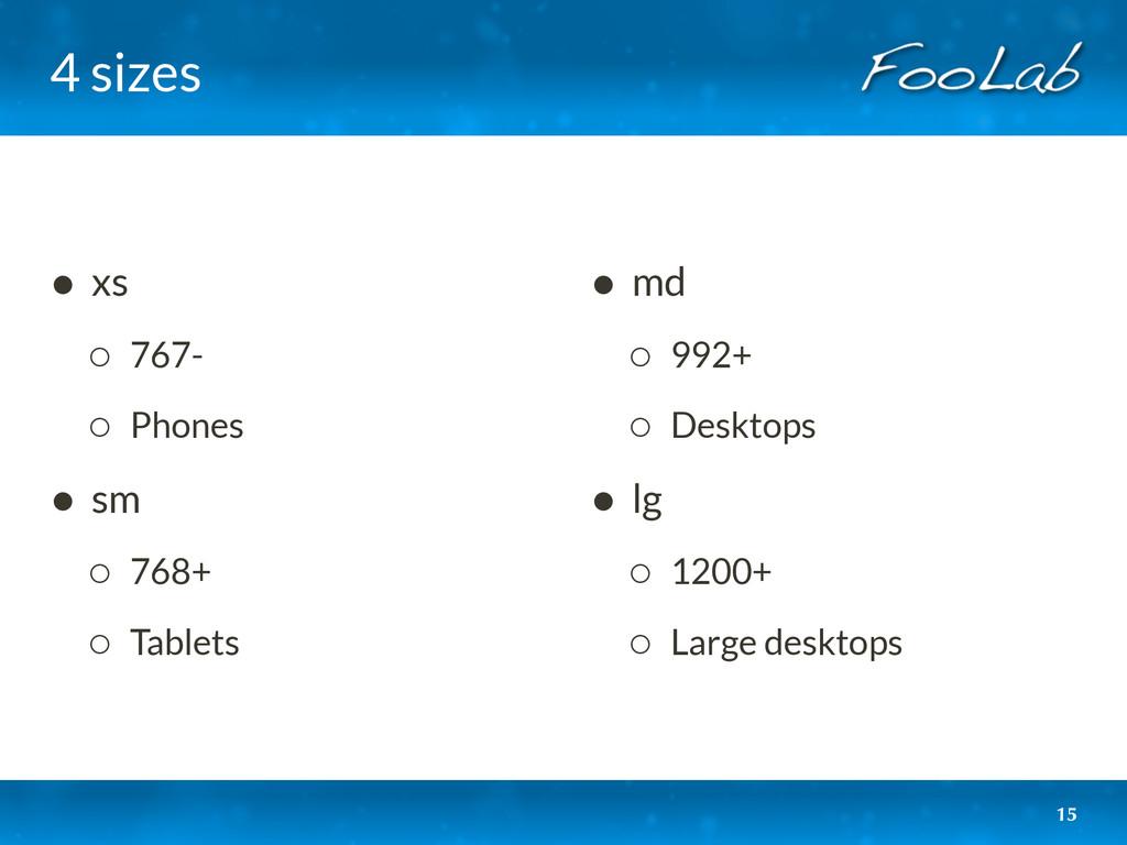 4 sizes • xs ◦ 767- ◦ Phones • sm ◦ 768+ ◦ Tabl...