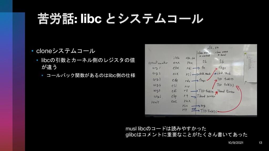 苦労話: libc とシステムコール • cloneシステムコール • libcの引数とカーネ...