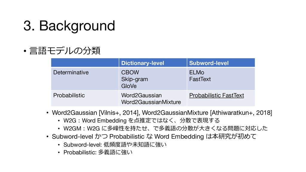 3. Background • *04 • Word2Gaussian [Vilni...