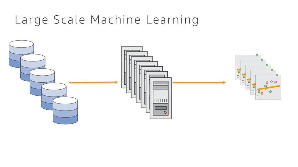 Large Scale Machine Learning