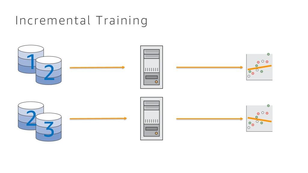 Incremental Training 2 3 1 2