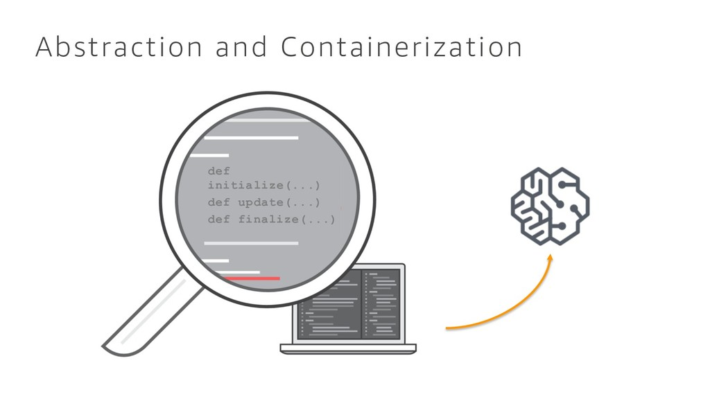 Abstraction and Containerization def initialize...