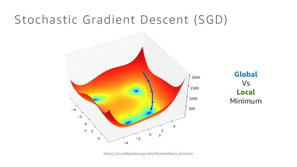 Stochastic Gradient Descent (SGD) https://en.wi...