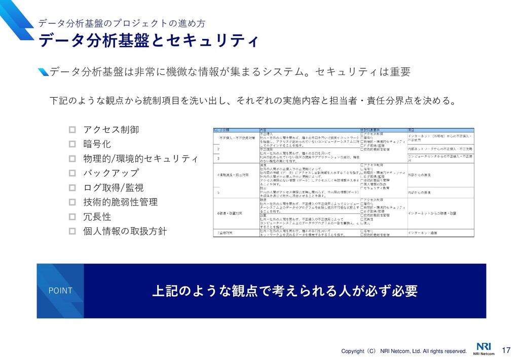 17 Copyright(C) NRI Netcom, Ltd. All rights res...