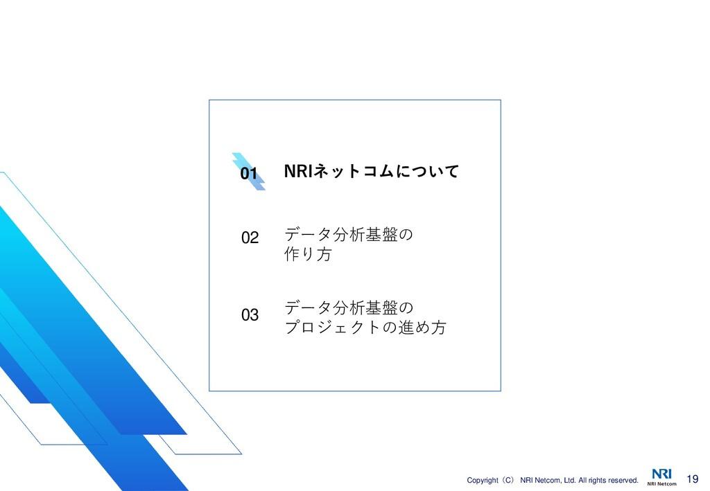 19 Copyright(C) NRI Netcom, Ltd. All rights res...