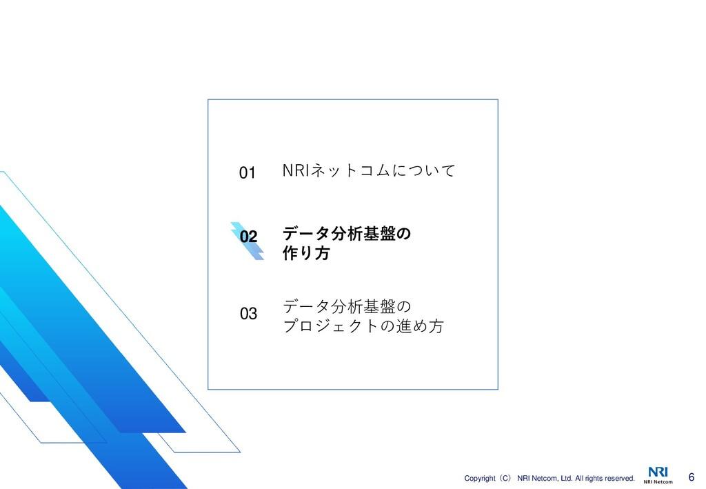 6 Copyright(C) NRI Netcom, Ltd. All rights rese...