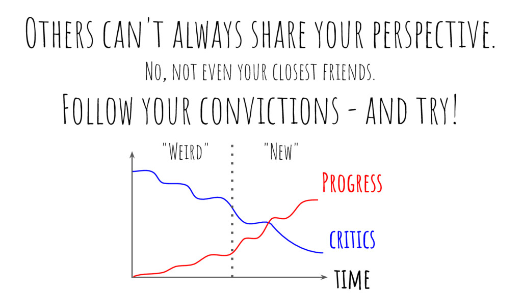 Others can't always share your perspective. No,...