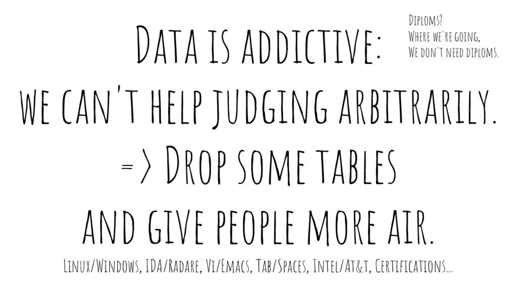 Data is addictive: we can't help judging arbitr...
