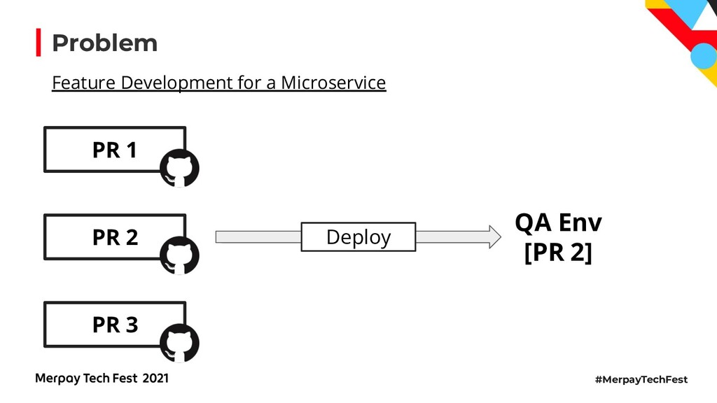 #MerpayTechFest Problem Feature Development for...