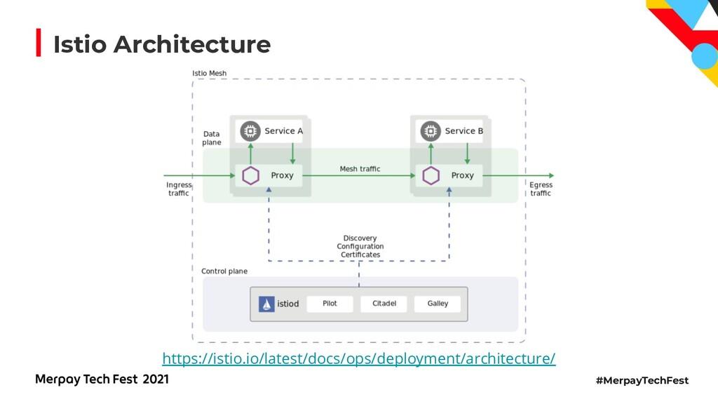 #MerpayTechFest Istio Architecture https://isti...