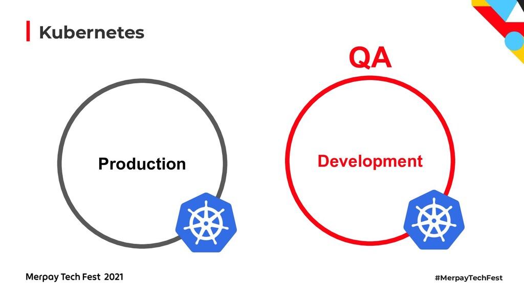 #MerpayTechFest Kubernetes Production Developme...