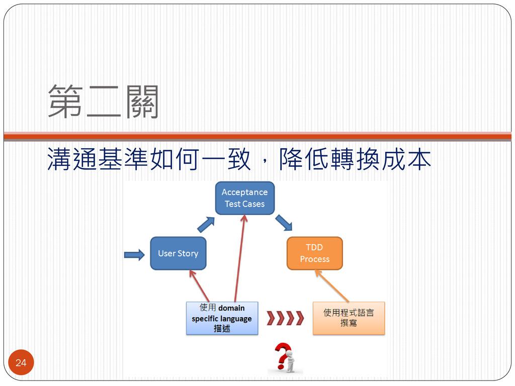 第二關 溝通基準如何一致,降低轉換成本 24