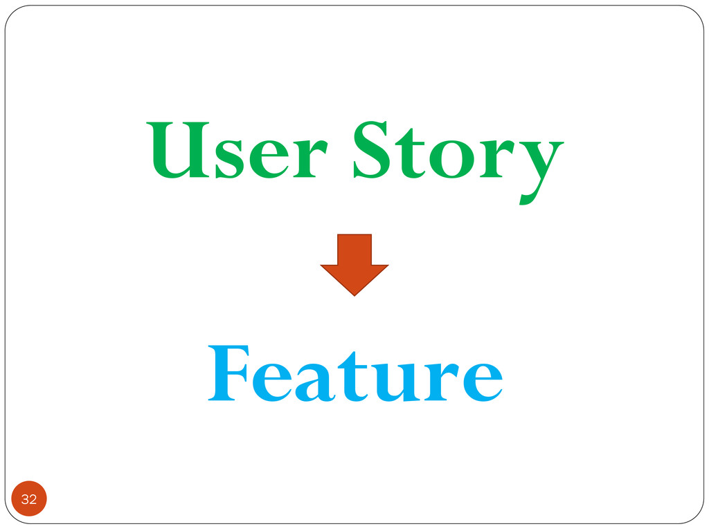 User Story Feature 32