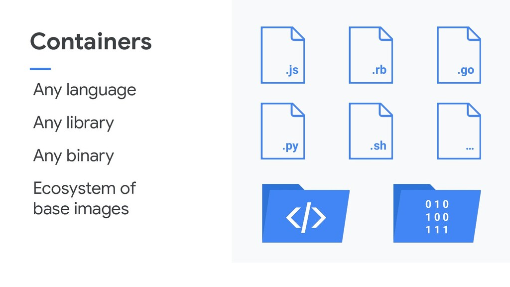 Containers Any language Any library Any binary ...