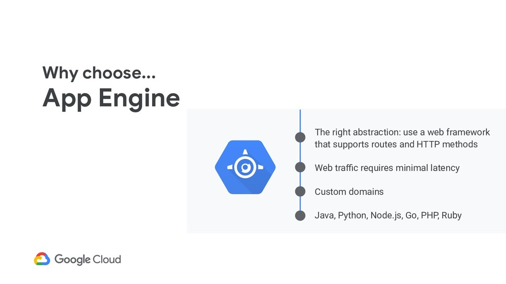 Why choose... App Engine The right abstraction:...