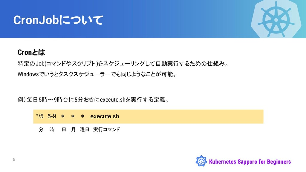 Kubernetes Sapporo for Beginners CronJobについて Cr...