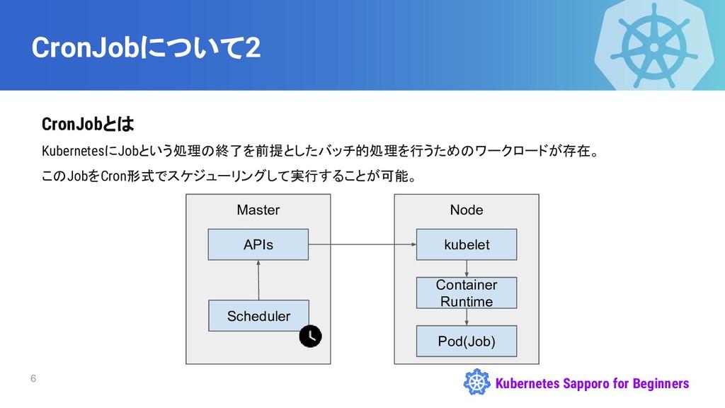 Kubernetes Sapporo for Beginners CronJobについて2 C...