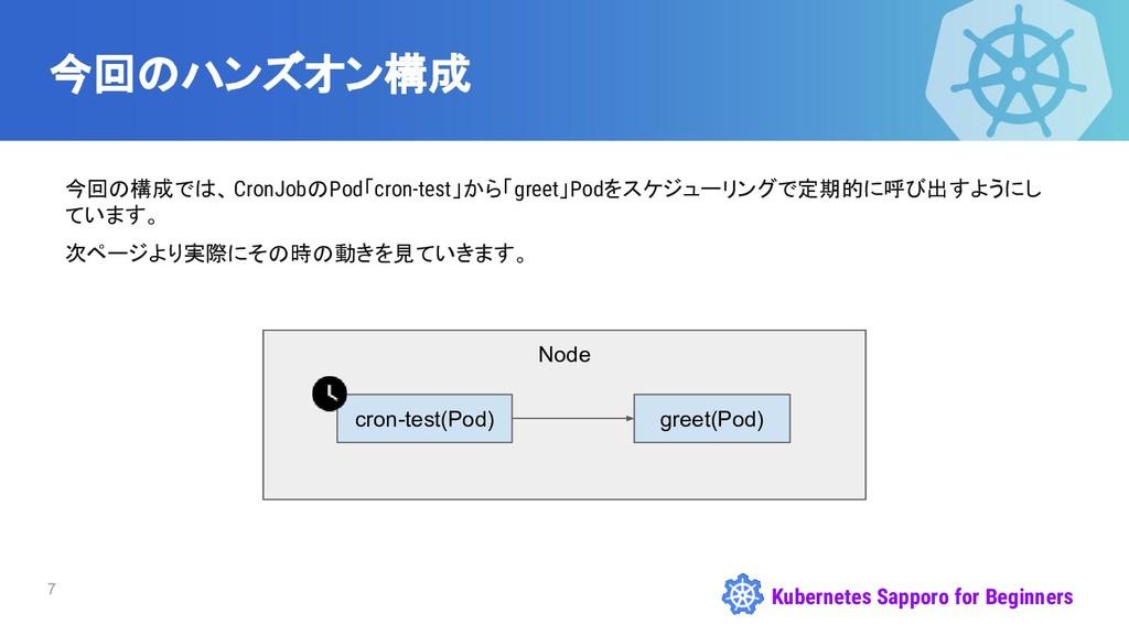 Kubernetes Sapporo for Beginners 今回のハンズオン構成 Nod...