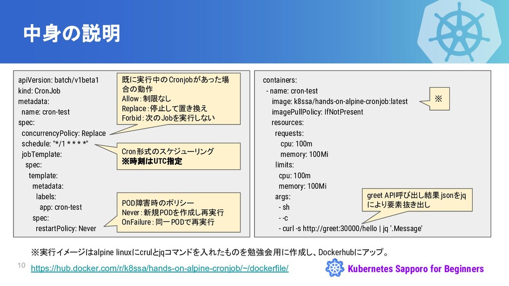 Kubernetes Sapporo for Beginners 中身の説明 apiVersi...