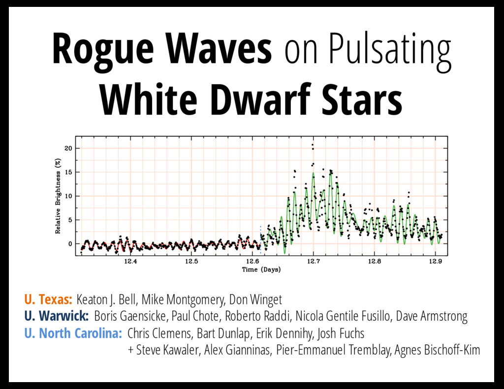 Rogue Waves on Pulsating White Dwarf Stars U. T...