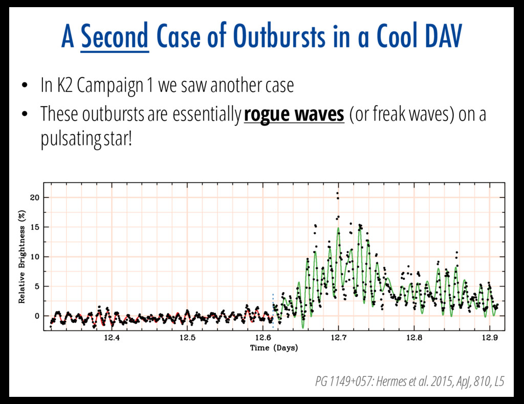 A Second Case of Outbursts in a Cool DAV • In K...