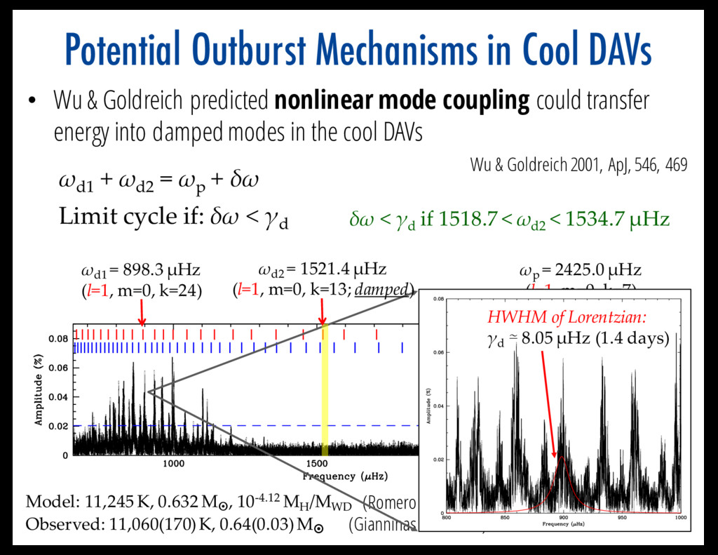 Potential Outburst Mechanisms in Cool DAVs • Wu...