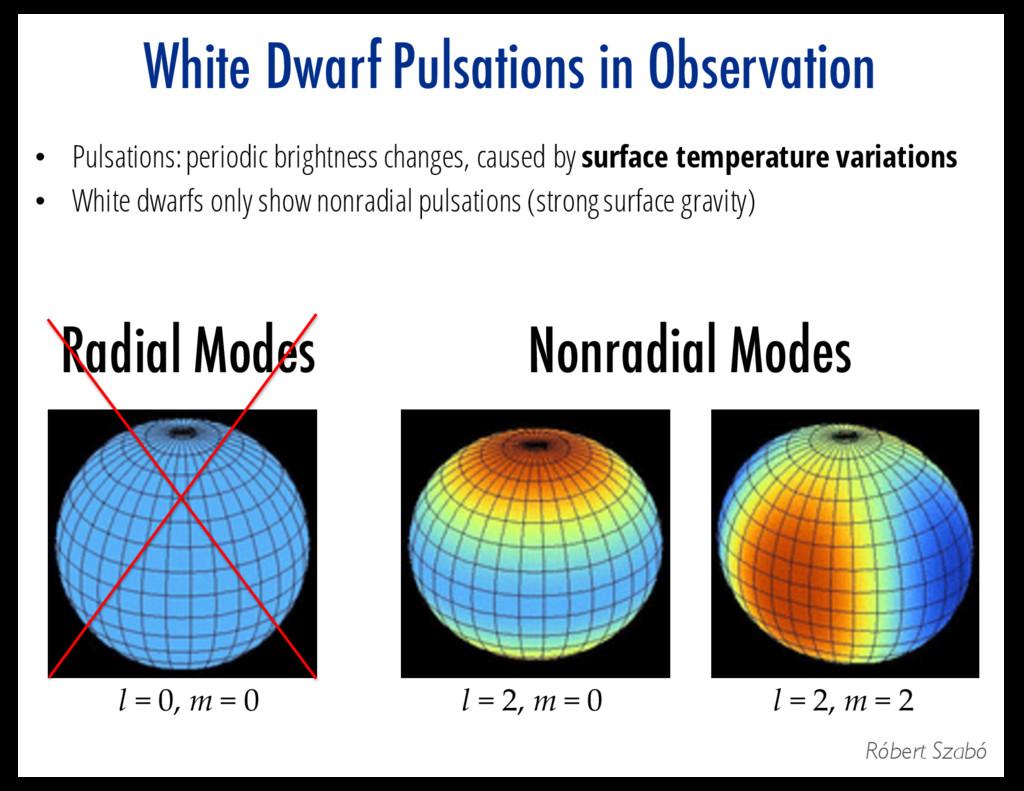 l = 0, m = 0 l = 2, m = 2 l = 2, m = 0 Radial M...