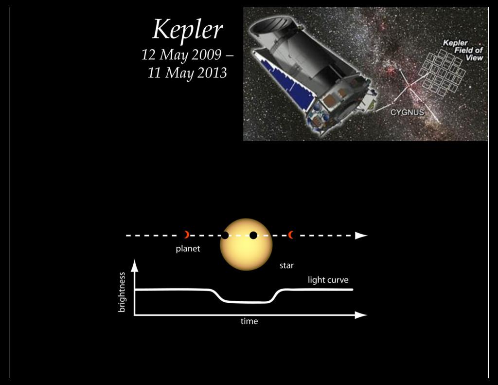 Kepler 12 May 2009 – 11 May 2013