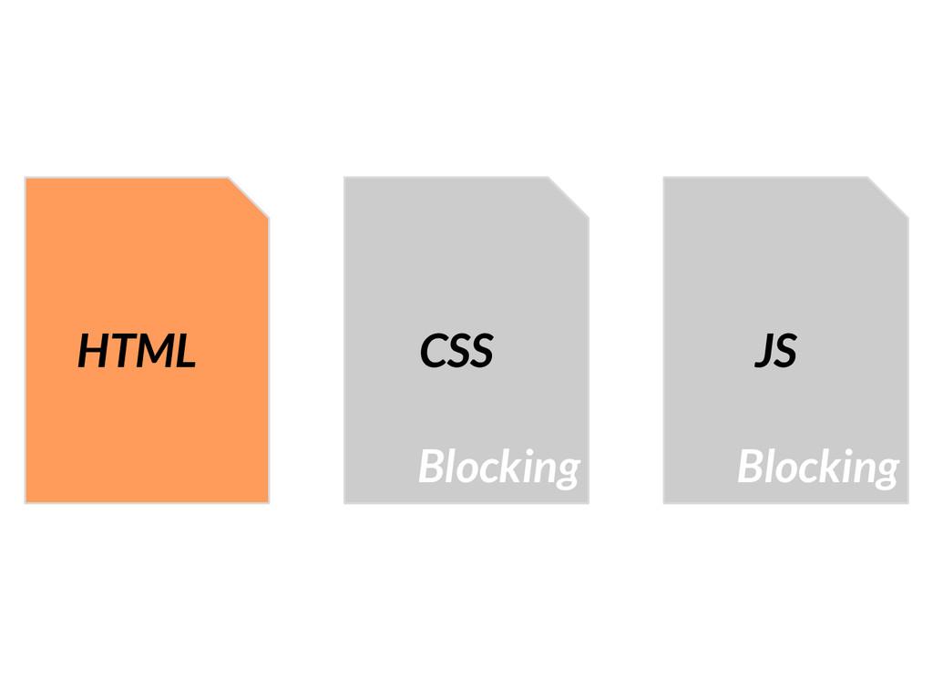 HTML CSS JS Blocking Blocking