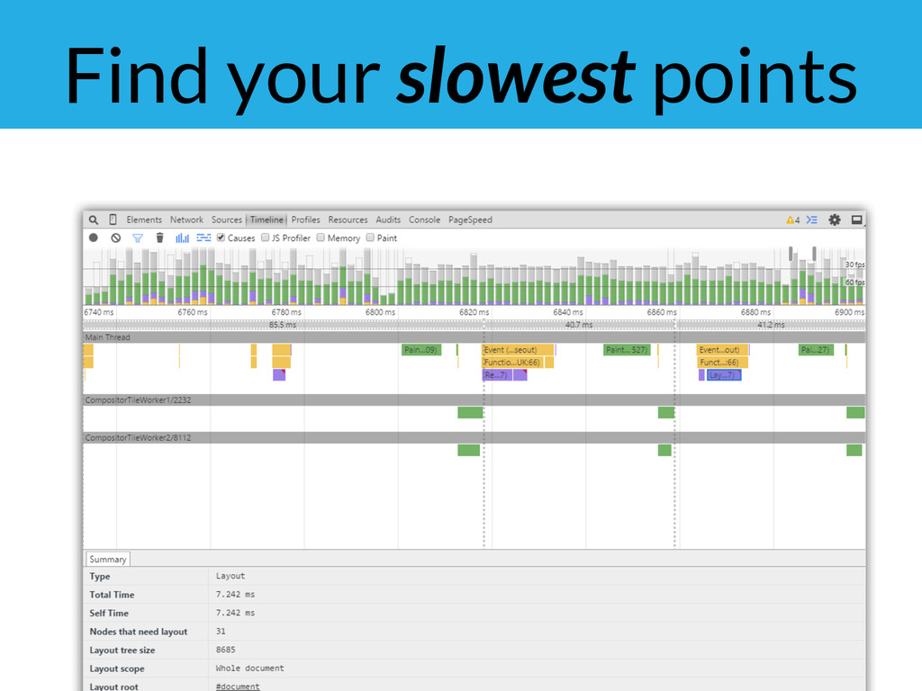 Find your slowest points