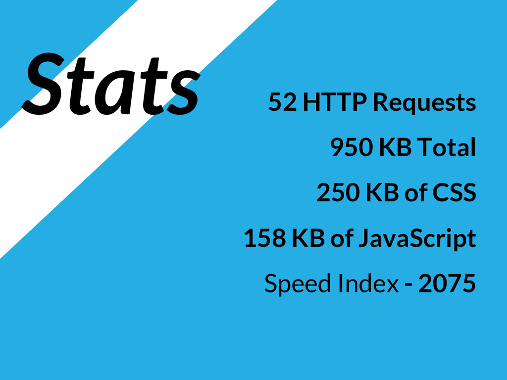 Stats 52 HTTP Requests 950 KB Total 250 KB of C...