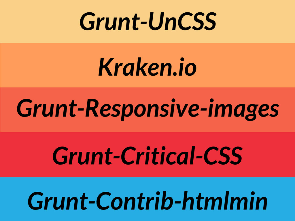 Grunt-UnCSS Grunt-Responsive-images Grunt-Criti...