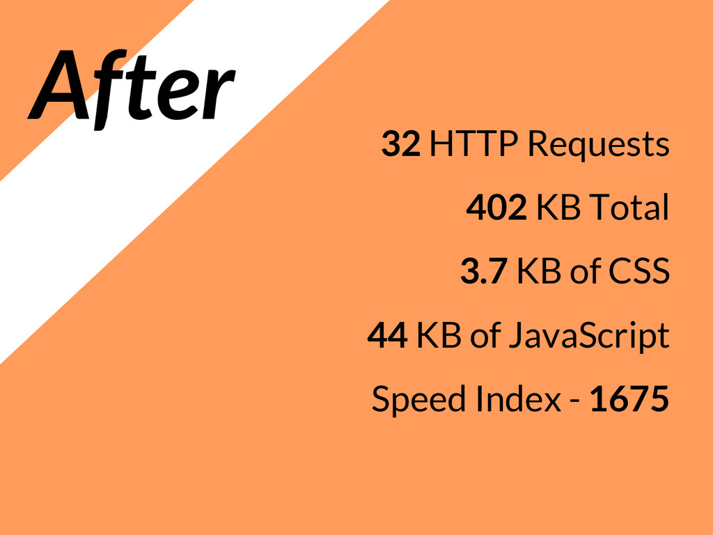 After 32 HTTP Requests 402 KB Total 3.7 KB of C...