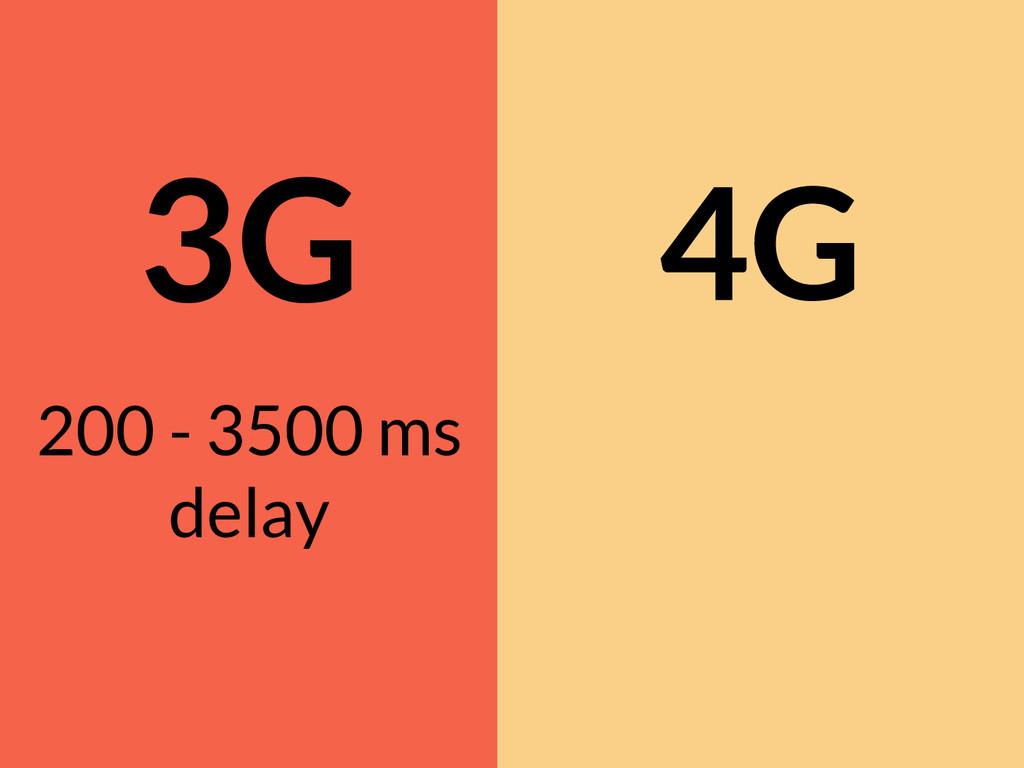 3G 200 - 3500 ms delay 4G