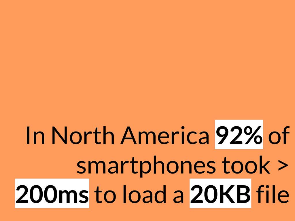 In North America 92% of smartphones took > 200m...