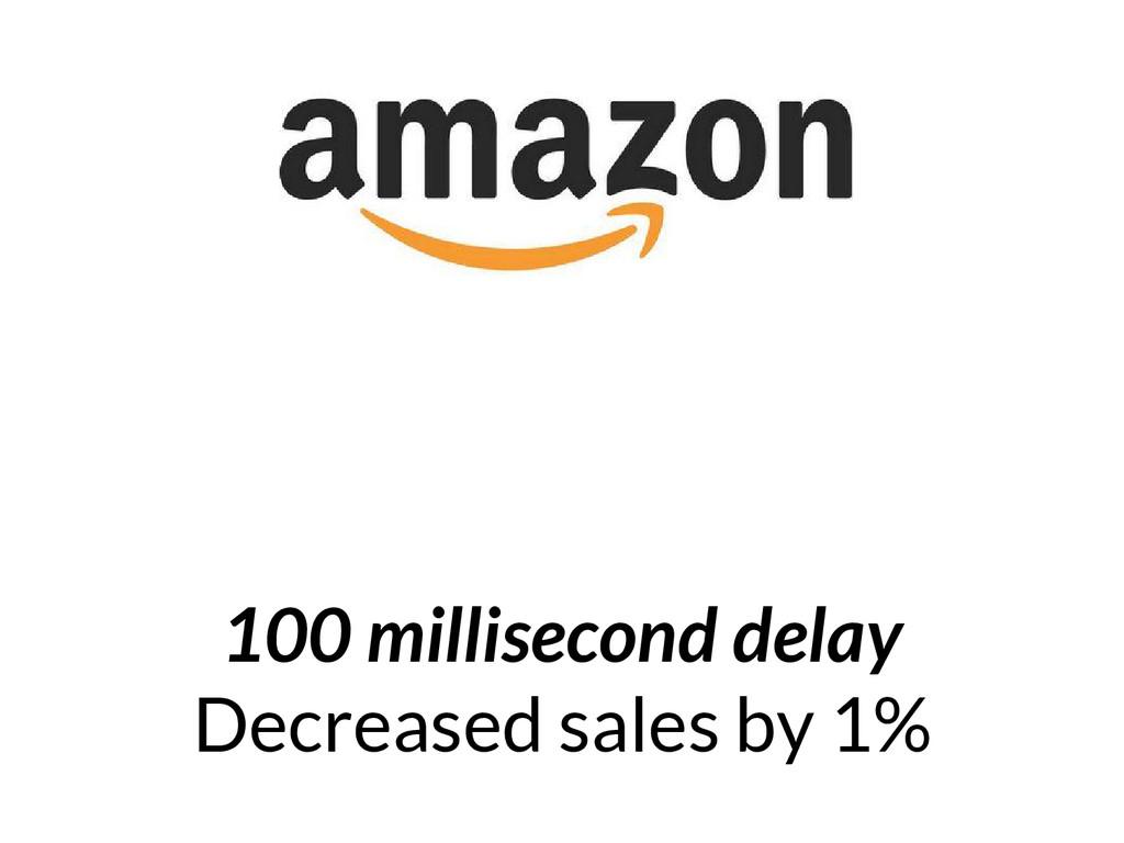 100 millisecond delay Decreased sales by 1%