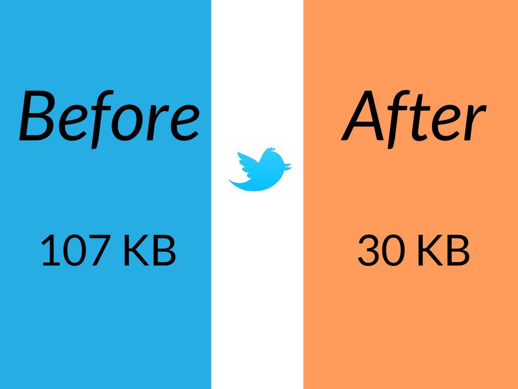 Before 107 KB After 30 KB