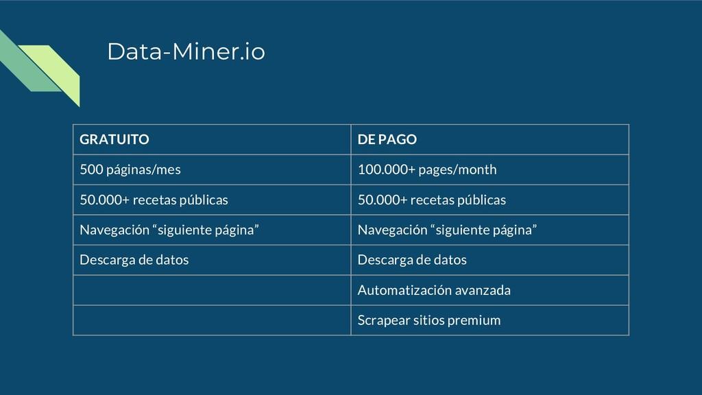 Data-Miner.io GRATUITO DE PAGO 500 páginas/mes ...