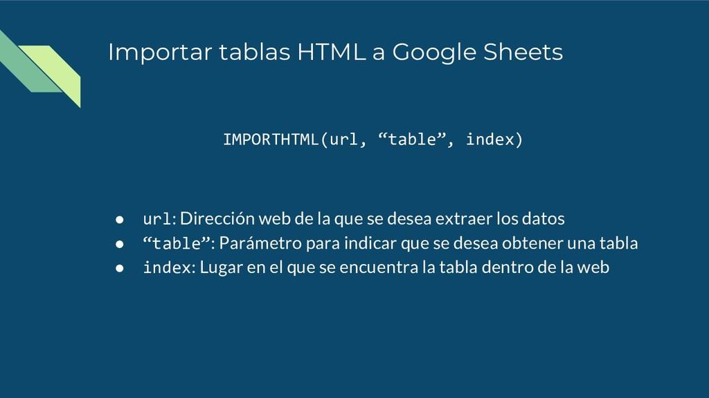 Importar tablas HTML a Google Sheets IMPORTHTML...