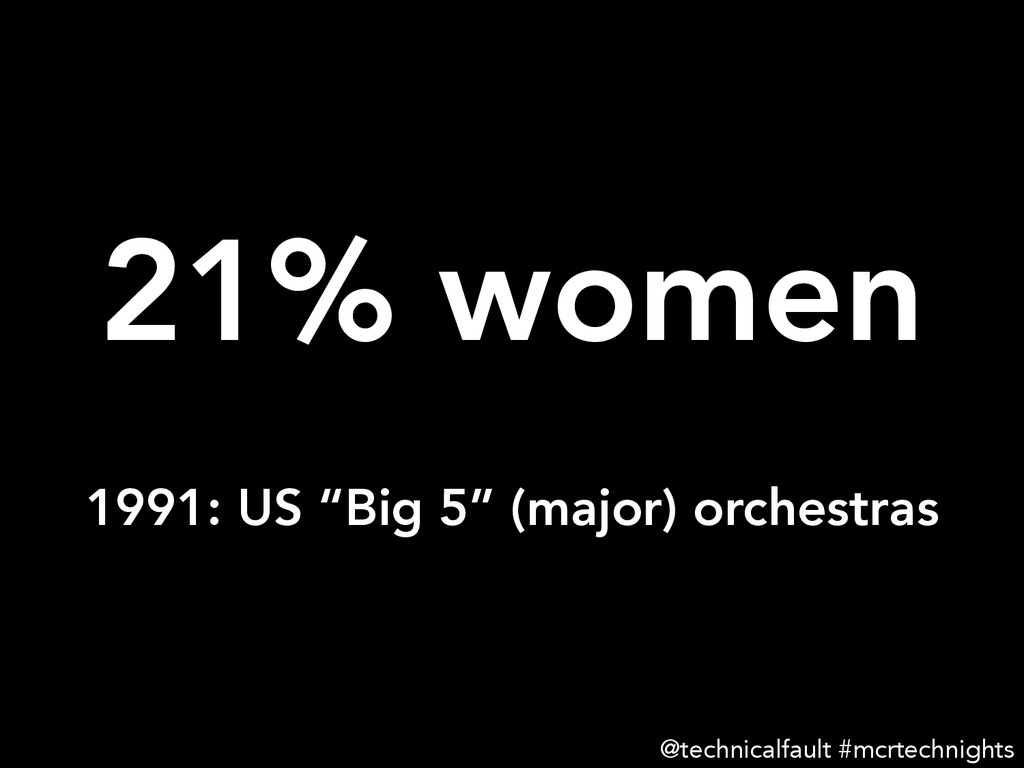 21% women @technicalfault #mcrtechnights 1991:...