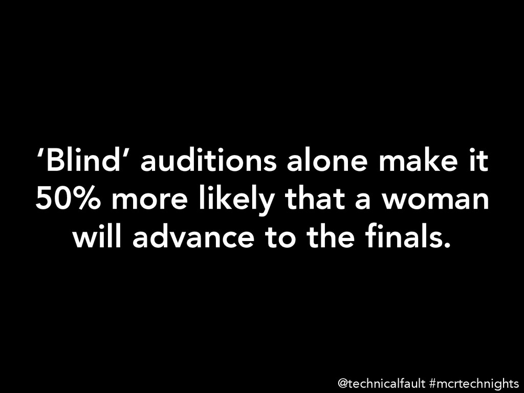 'Blind' auditions alone make it 50% more likely...
