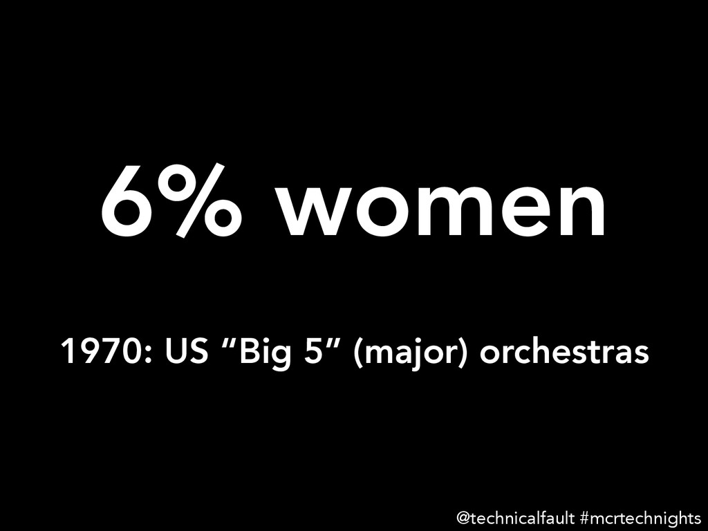 6% women @technicalfault #mcrtechnights 1970: ...
