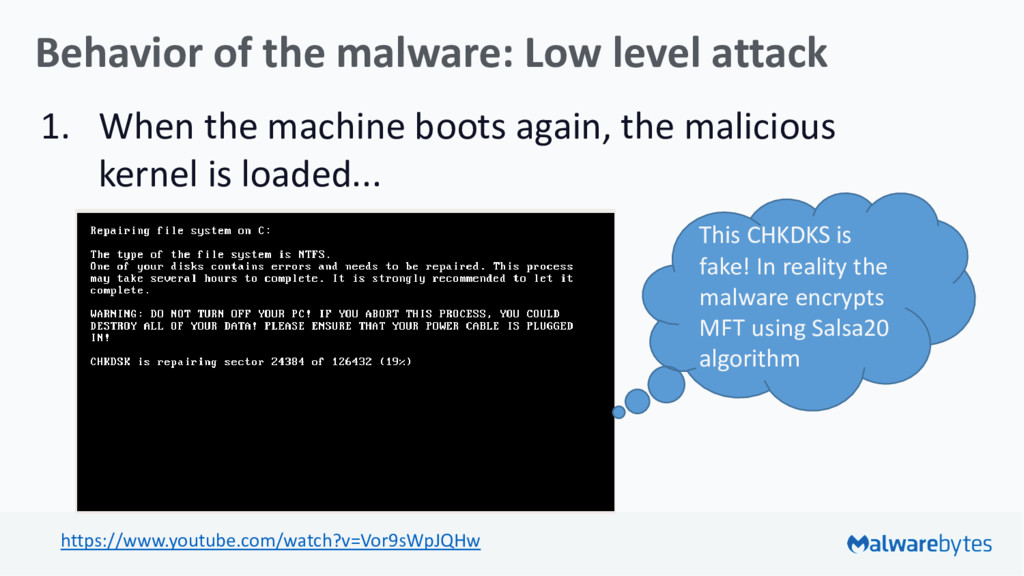 Behavior of the malware: Low level attack 1. Wh...