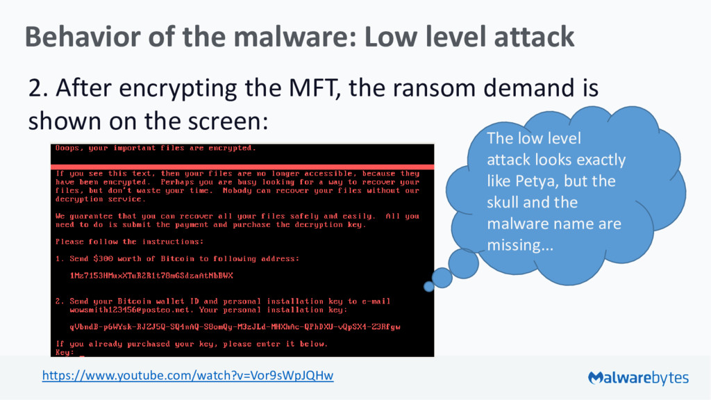 Behavior of the malware: Low level attack 2. Af...